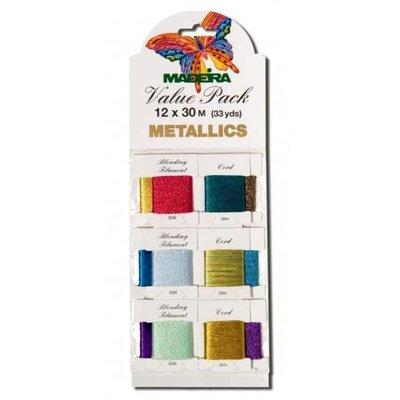 Madeira metallics